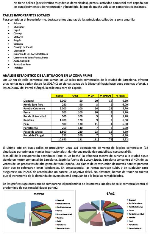 INFORME SOBRE LAS AREAS COMERCIALES DE LA CIUDAD DE BARCELONA-4